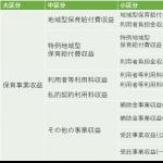保育事業_地域型保育事業
