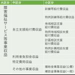 障害福祉サービス等事業_相談系①